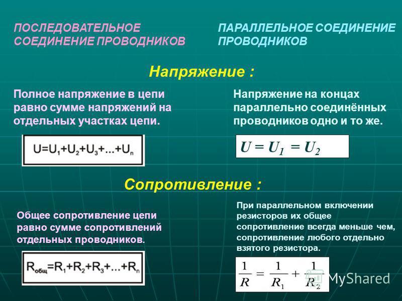 Свойства соединений проводников ПОСЛЕДОВАТЕЛЬНОЕ СОЕДИНЕНИЕ ПРОВОДНИКОВ ПАРАЛЛЕЛЬНОЕ СОЕДИНЕНИЕ ПРОВОДНИКОВ Сила тока : Сила тока во всех участках цепи одинакова. Сила тока в неразветвлённой части цепи равна сумме сил токов в отдельных параллельно со