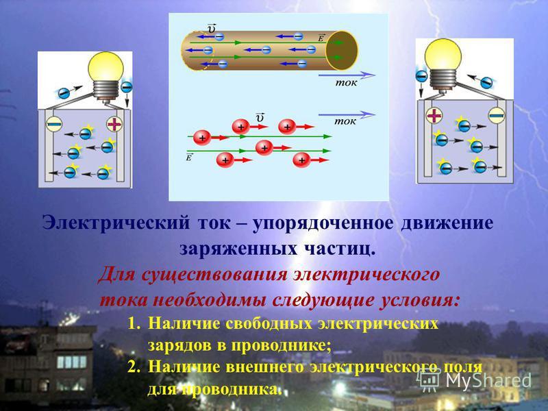 Цель работы: Изучить параллельное и последовательное соединения проводников в электрической цепи. Изучить параллельное и последовательное соединения проводников в электрической цепи. Научиться решать задачи на определение различных характеристик элек