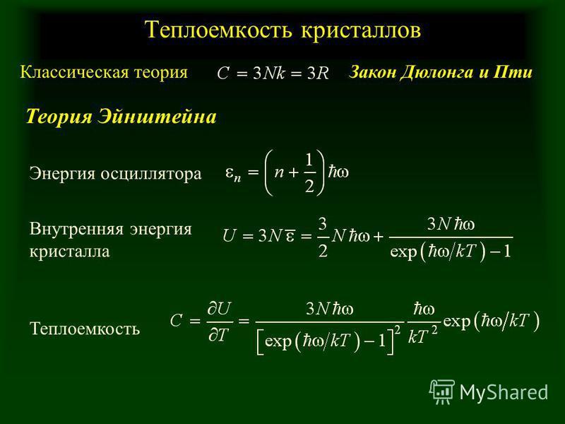 Теплоемкость кристаллов Классическая теория Закон Дюлонга и Пти Теория Эйнштейна Энергия осциллятора Внутренняя энергия кристалла Теплоемкость