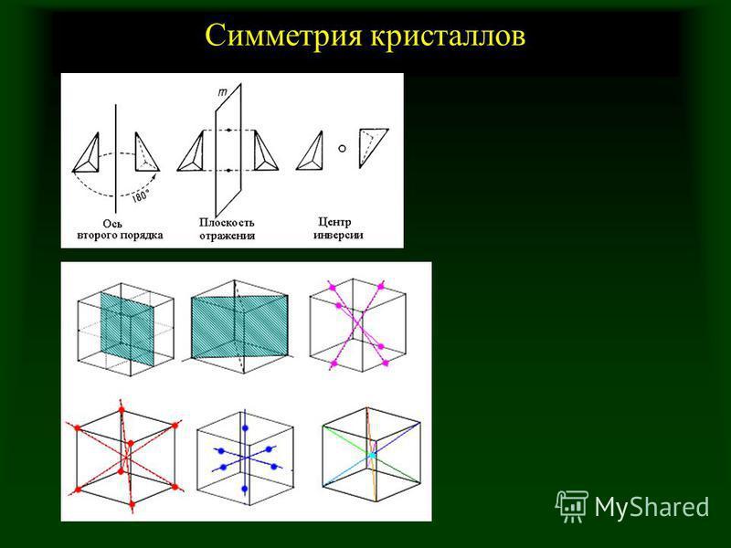 Симметрия кристаллов