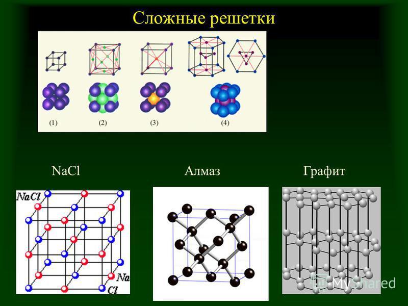 Сложные решетки NaCl АлмазГрафит