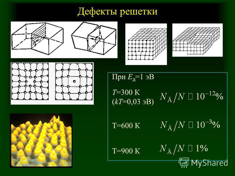 Дефекты решетки При Е д =1 эВ Т=300 К (kТ=0,03 эВ) Т=600 К Т=900 К