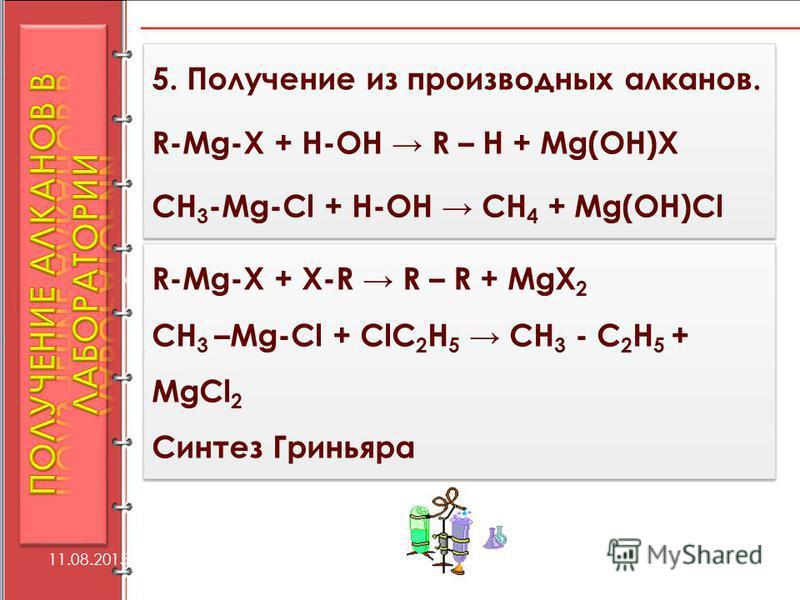 5. Получение из производных алканов. R-Mg-X + H-OH R – H + Mg(OH)X CH 3 -Mg-Cl + H-OH CH 4 + Mg(OH)Cl 5. Получение из производных алканов. R-Mg-X + H-OH R – H + Mg(OH)X CH 3 -Mg-Cl + H-OH CH 4 + Mg(OH)Cl 11.08.2015 R-Mg-X + X-R R – R + MgX 2 CH 3 –Mg