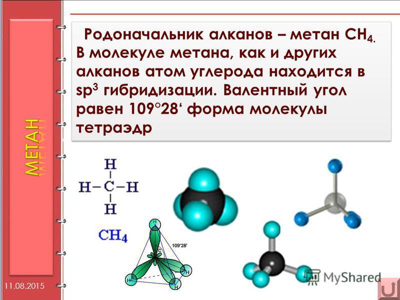 Родоначальник алканов – метан СН 4. В молекуле метана, как и других алканов атом углерода находится в sp 3 гибридизации. Валентный угол равен 109°28 форма молекулы тетраэдр 11.08.2015