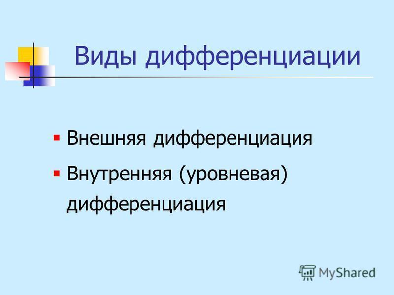 Виды дифференциации Внешняя дифференциация Внутренняя (уровневая) дифференциация