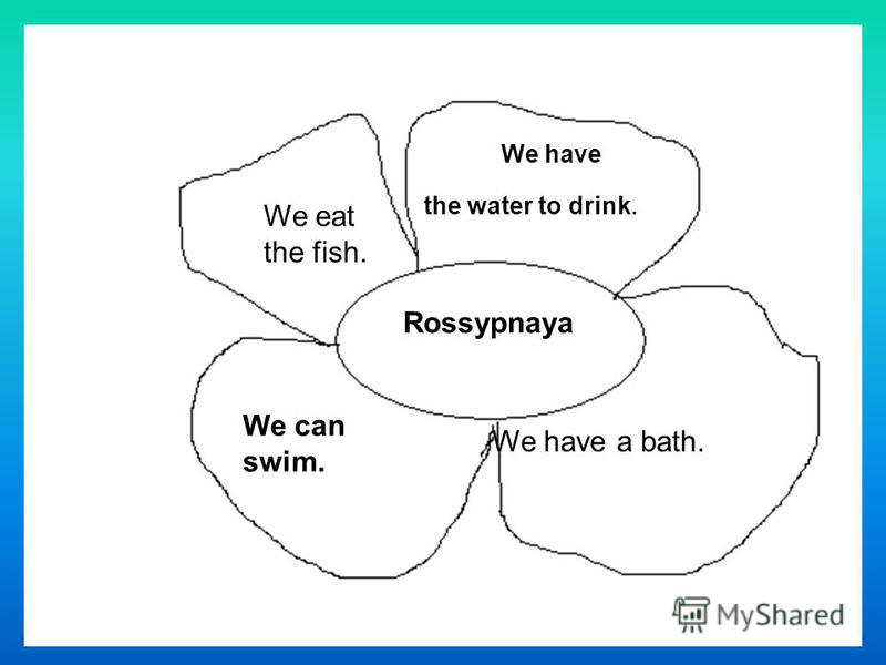 Rossypnaya We eat the fish. the water to drink. We have We can swim. We have a bath.