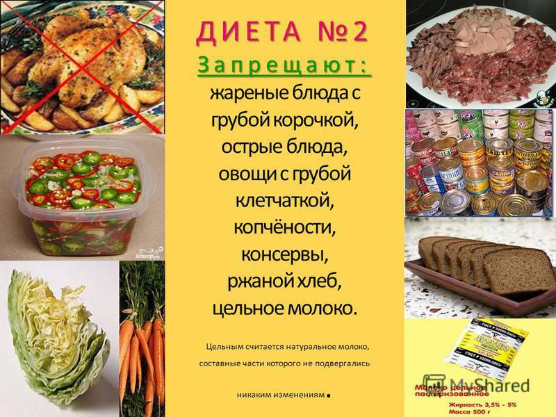 ДИЕТА 2 Запрещают: ДИЕТА 2 Запрещают: жареные блюда с грубой корочкой, острые блюда, овощи с грубой клетчаткой, копчёности, консервы, ржаной хлеб, цельное молоко. Цельным считается натуральное молоко, составные части которого не подвергались никаким
