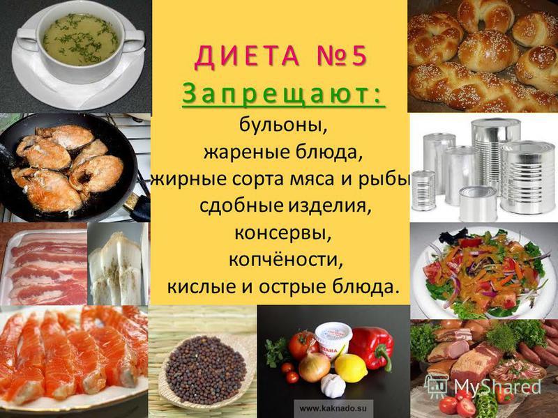 ДИЕТА 5 Запрещают: ДИЕТА 5 Запрещают: бульоны, жареные блюда, жирные сорта мяса и рыбы, сдобные изделия, консервы, копчёности, кислые и острые блюда.