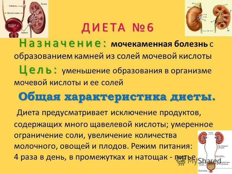 ДИЕТА 6 Назначение: Цель: Общая характеристика диеты. ДИЕТА 6 Назначение: мочекаменная болезнь с образованием камней из солей мочевой кислоты Цель: уменьшение образования в организме мочевой кислоты и ее солей Общая характеристика диеты. Диета предус