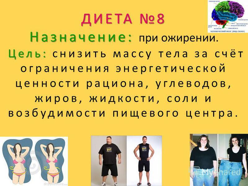 ДИЕТА 8 Назначение: Цель: ДИЕТА 8 Назначение: при ожирении. Цель: снизить массу тела за счёт ограничения энергетической ценности рациона, углеводов, жиров, жидкости, соли и возбудимости пищевого центра.