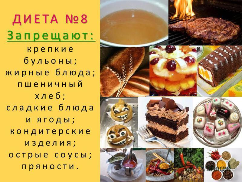 ДИЕТА 8 Запрещают: ДИЕТА 8 Запрещают: крепкие бульоны; жирные блюда; пшеничный хлеб; сладкие блюда и ягоды; кондитерские изделия; острые соусы; пряности.