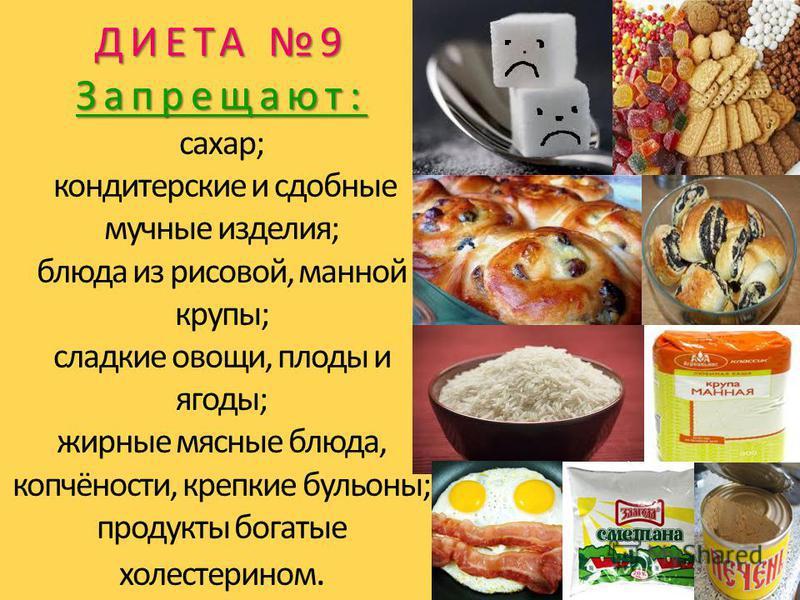 ДИЕТА 9 Запрещают: ДИЕТА 9 Запрещают: сахар; кондитерские и сдобные мучные изделия; блюда из рисовой, манной крупы; сладкие овощи, плоды и ягоды; жирные мясные блюда, копчёности, крепкие бульоны; продукты богатые холестерином.