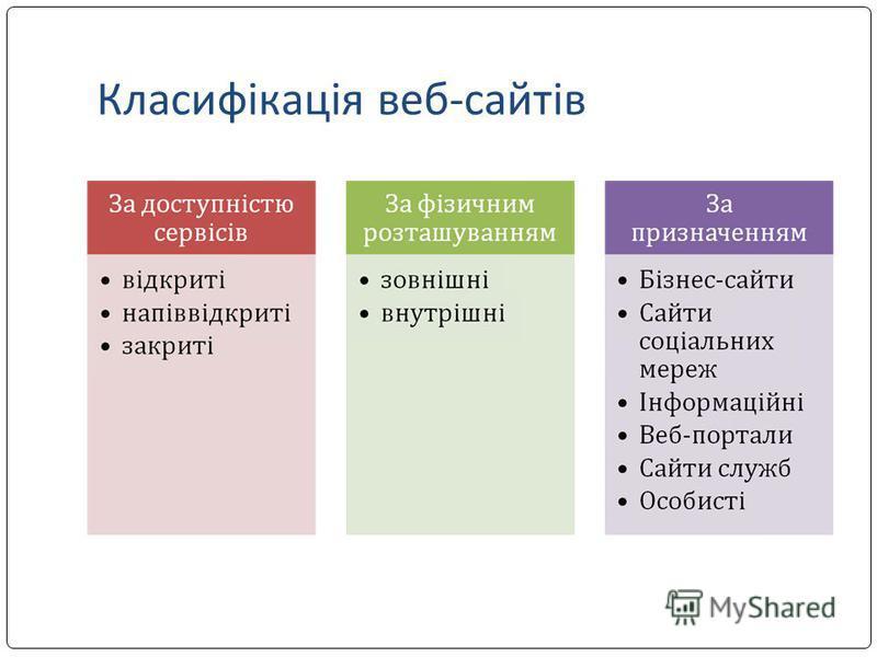 Класифікація веб-сайтів