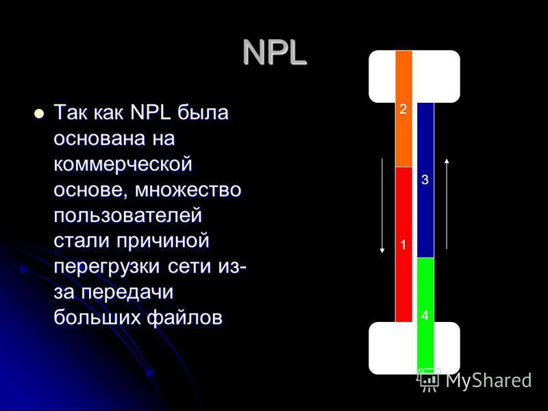 NPL Так как NPL была основана на коммерческой основе, множество пользователей стали причиной перегрузки сети из- за передачи больших файлов Так как NPL была основана на коммерческой основе, множество пользователей стали причиной перегрузки сети из- з