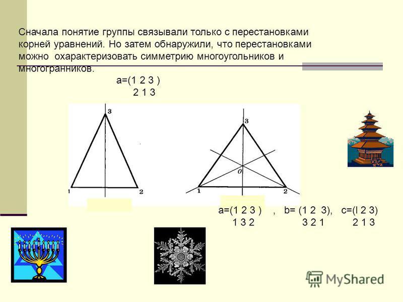 Сначала понятие группы связывали только с перестановками корней уравнений. Но затем обнаружили, что перестановками можно охарактеризовать симметрию многоугольников и многогранников. a=(1 2 3 ) 2 1 3 a=(1 2 3 ), b= (1 2 3), c=(l 2 3) 1 3 2 3 2 1 2 1 3
