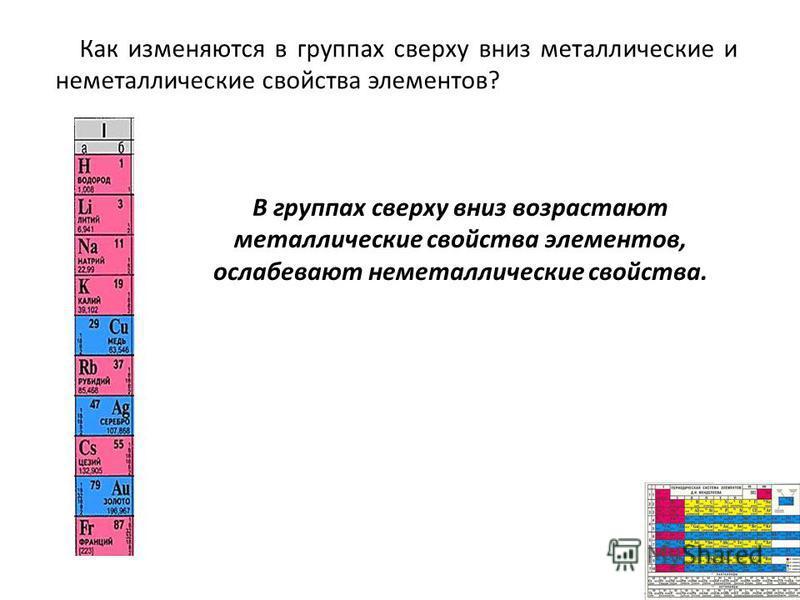 В группах сверху вниз возрастают металлические свойства элементов, ослабевают неметаллические свойства. Как изменяются в группах сверху вниз металлические и неметаллические свойства элементов?