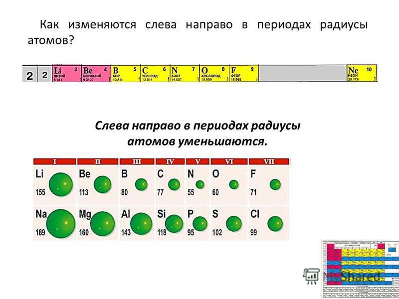 Слева направо в периодах радиусы атомов уменьшаются. Как изменяются слева направо в периодах радиусы атомов?