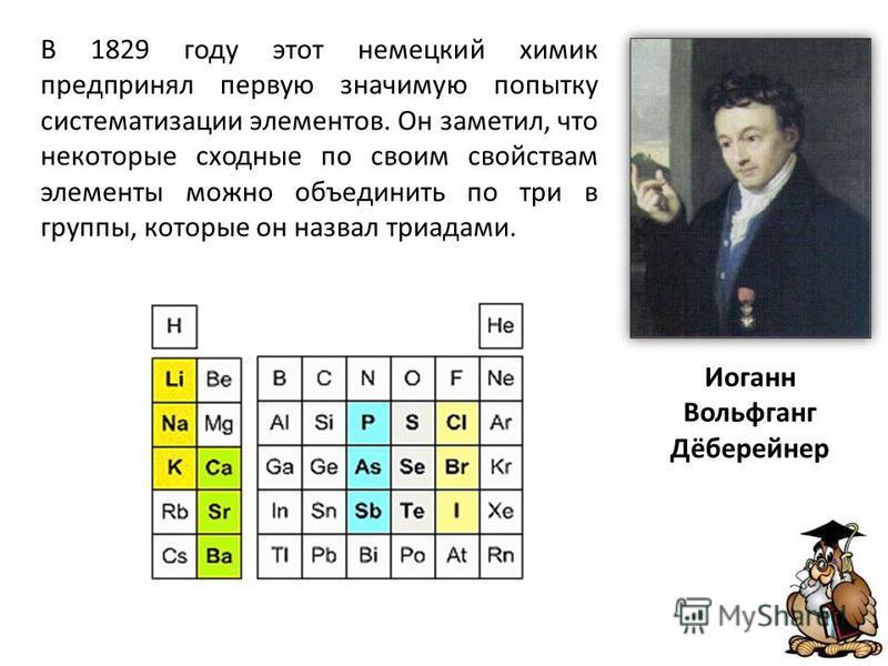 В 1829 году этот немецкий химик предпринял первую значимую попытку систематизации элементов. Он заметил, что некоторые сходные по своим свойствам элементы можно объединить по три в группы, которые он назвал триадами. Иоганн Вольфганг Дёберейнер