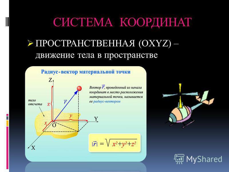 СИСТЕМА КООРДИНАТ ПРОСТРАНСТВЕННАЯ (OXYZ) – движение тела в пространстве