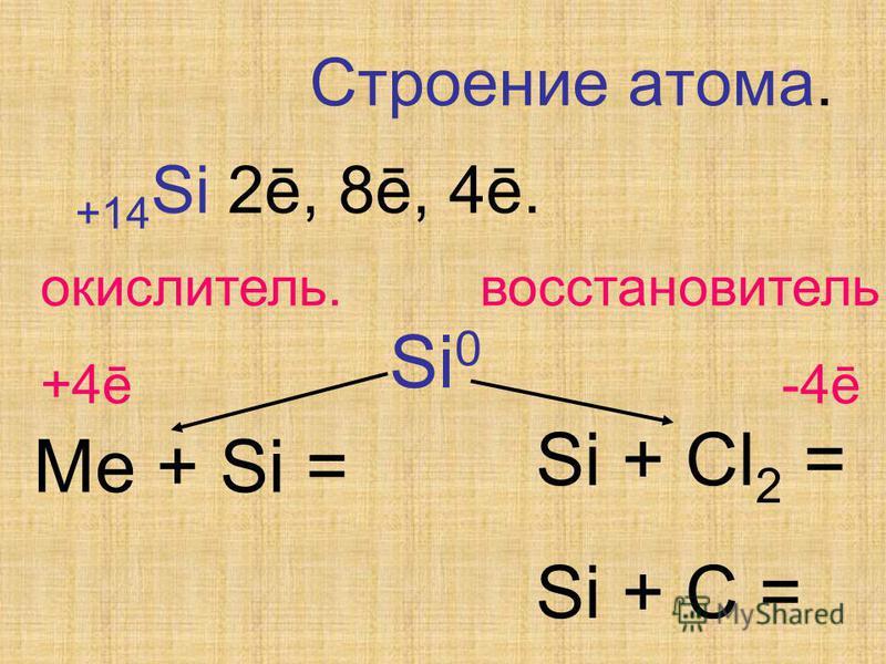 Строение атома. +14 Si 2ē, 8ē, 4ē. Si 0 Me + Si = Si + Cl 2 = Si + C = окислитель. +4ē восстановитель -4ē