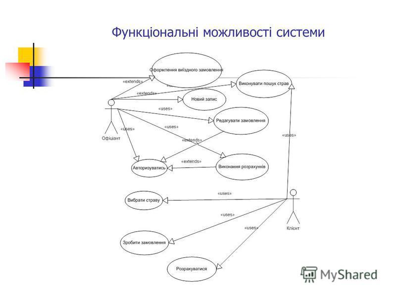 Функціональні можливості системи