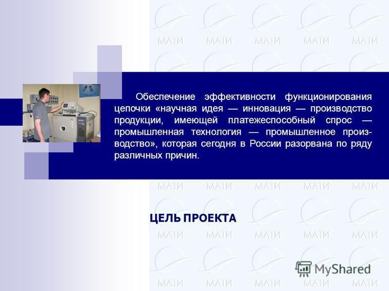 ЦЕЛЬ ПРОЕКТА Обеспечение эффективности функционирования цепочки «научная идея инновация производство продукции, имеющей платежеспособный спрос промышленная технология промышленное произ- водство», которая сегодня в России разорвана по ряду различных