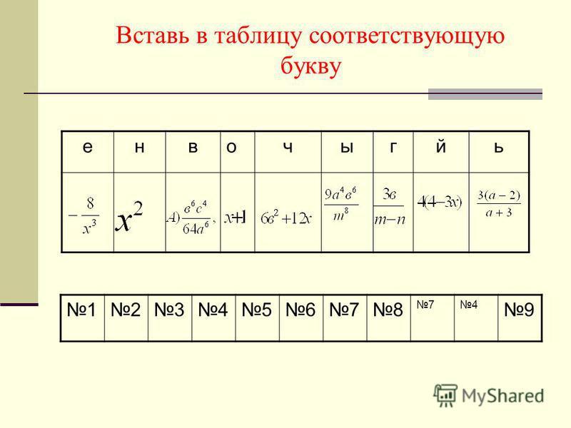 Вставь в таблицу соответствующую букву енвочыгйь 12345678 74 9