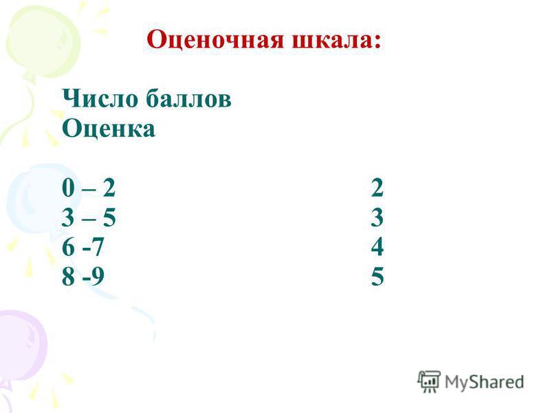 Оценочная шкала: Число баллов Оценка 0 – 2 2 3 – 5 3 6 -7 4 8 -9 5