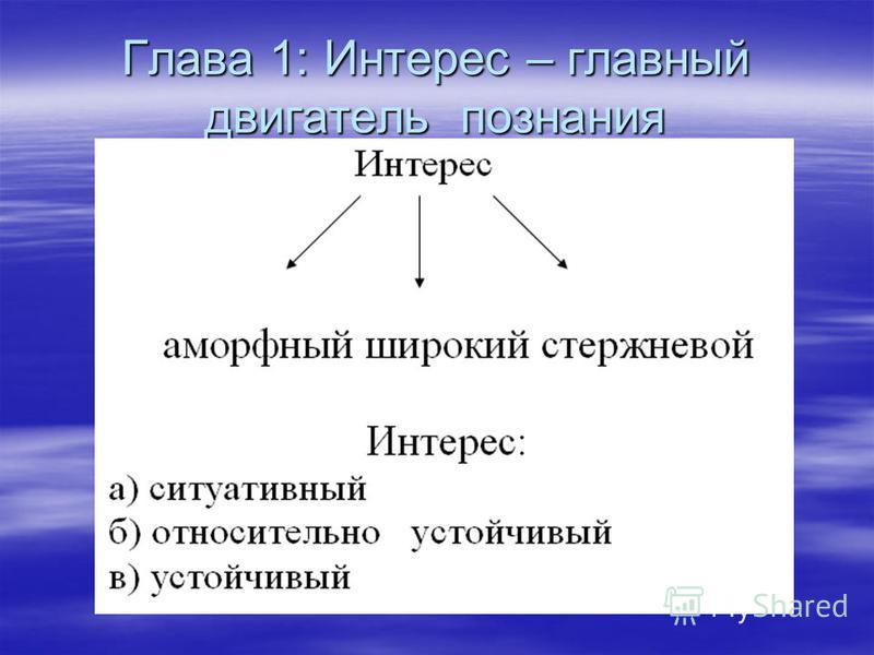 Глава 1: Интерес – главный двигатель познания