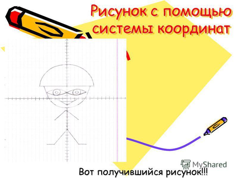 Рисунок с помощью системы координат Рисунок с помощью системы координат Вот получившийся рисунок!!!