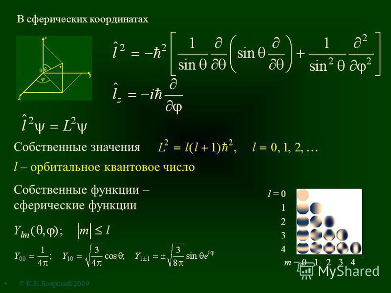 В сферических координатах Собственные значения Собственные функции – сферические функции l = 0 1 2 3 4 m = 0 1 2 3 4 l – орбитальное квантовое число © К.К.Боярский 2009