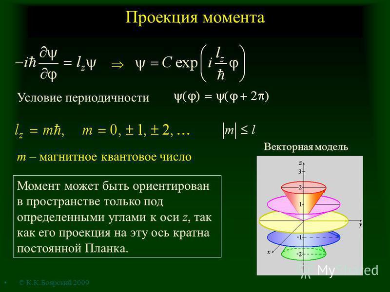Проекция момента Условие периодичности m – магнитное квантовое число Момент может быть ориентирован в пространстве только под определенными углами к оси z, так как его проекция на эту ось кратна постоянной Планка. Векторная модель © К.К.Боярский 2009