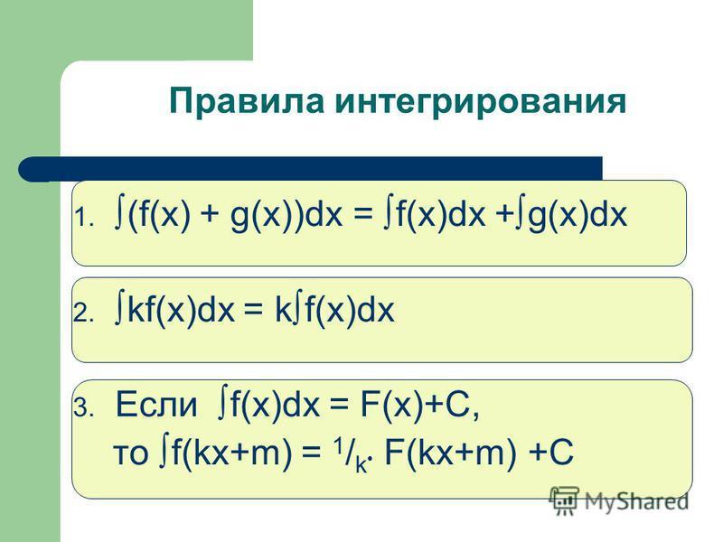 Правила интегрирования 1.(f(x) + g(x))dx = f(x)dx +g(x)dx 2. kf(x)dx = kf(x)dx 3. Если f(x)dx = F(х)+C, то f(kx+m) = 1 / k F(kx+m) +C