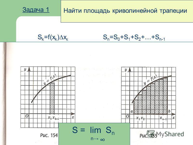Задача 1 S = lim S n n S k =f(x k )x к S n =S 0 +S 1 +S 2 +…+S n-1 Найти площадь криволинейной трапеции
