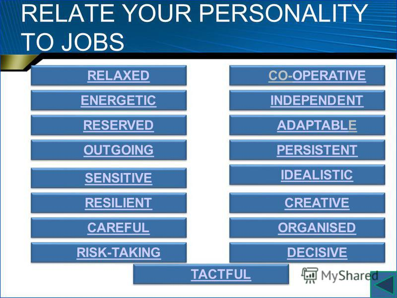 RELATE YOUR PERSONALITY TO JOBS RELAXED ENERGETIC RESERVED OUTGOING SENSITIVE RESILIENT CAREFUL RISK-TAKING CO-OPERATIVEOPERATIVE CO-OPERATIVEOPERATIVE INDEPENDENT ADAPTABLADAPTABLE ADAPTABLADAPTABLE PERSISTENT IDEALISTIC CREATIVE ORGANISED DECISIVE