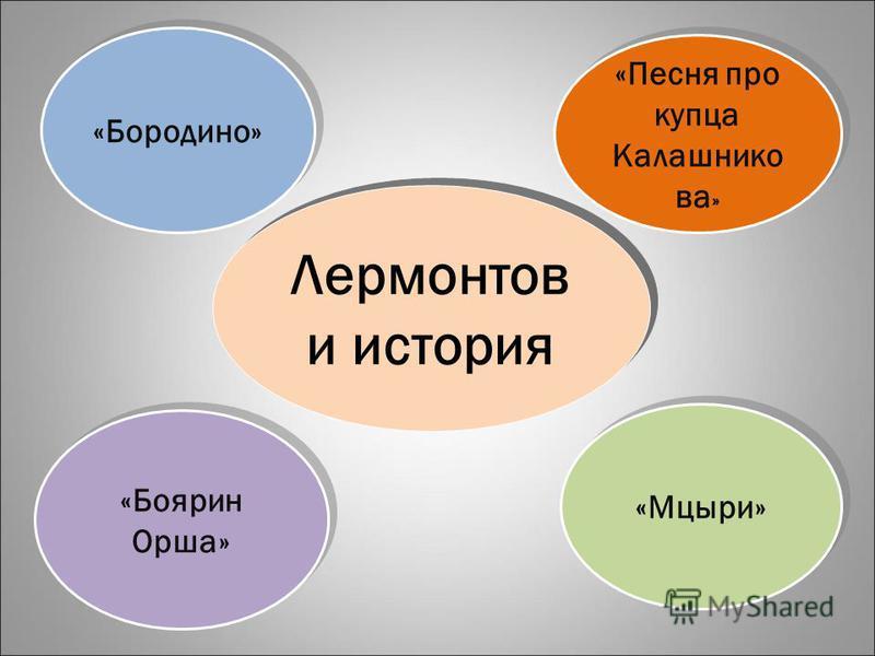Лермонтов и история «Бородино» «Песня про купца Калашнико ва » «Боярин Орша» «Мцыри»