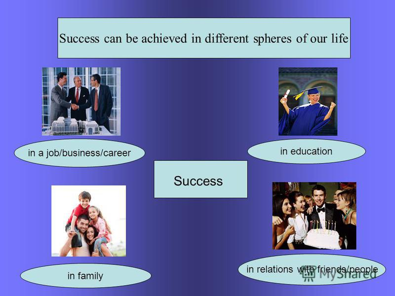 Success Success can be achieved in different spheres of our life in a job/business/career in education in relations with friends/people in family