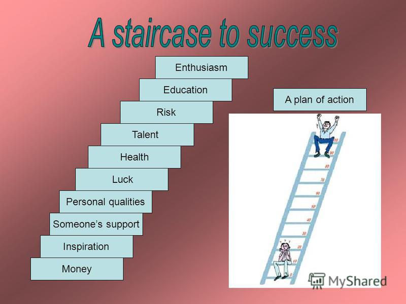 Money Talent Luck Health Education Personal qualities Inspiration Someones support Risk A plan of action Enthusiasm