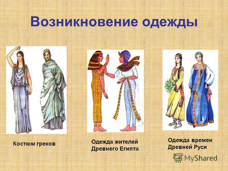 Возникновение одежды Костюм греков Одежда жителей Древнего Египта Одежда времен Древней Руси