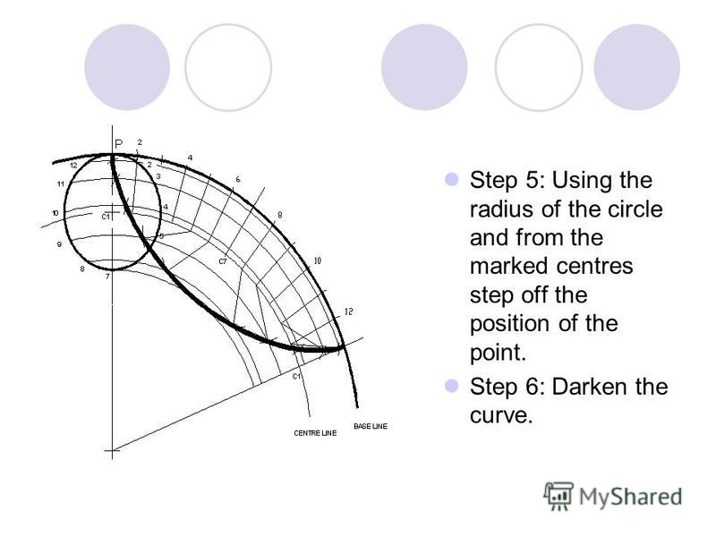 Step 5: Using the radius of the circle and from the marked centres step off the position of the point. Step 6: Darken the curve.