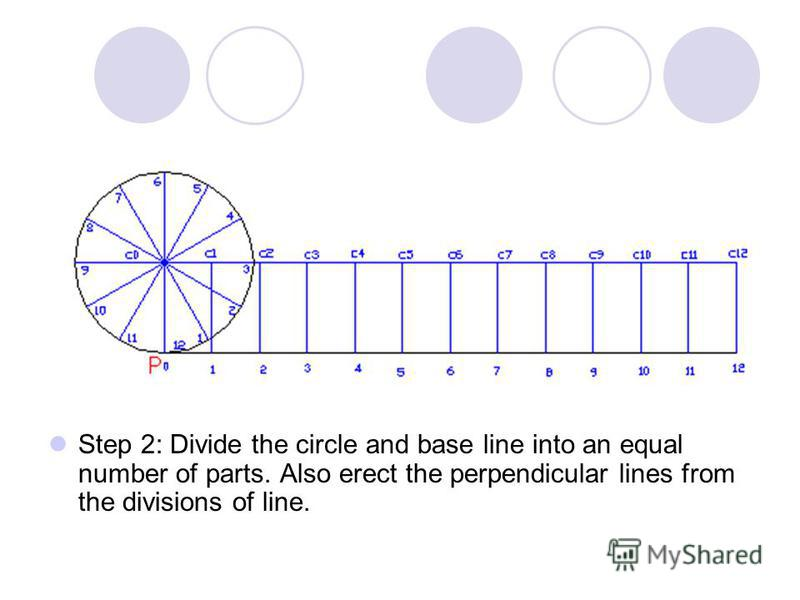 Step 2: Divide the circle and base line into an equal number of parts. Also erect the perpendicular lines from the divisions of line.