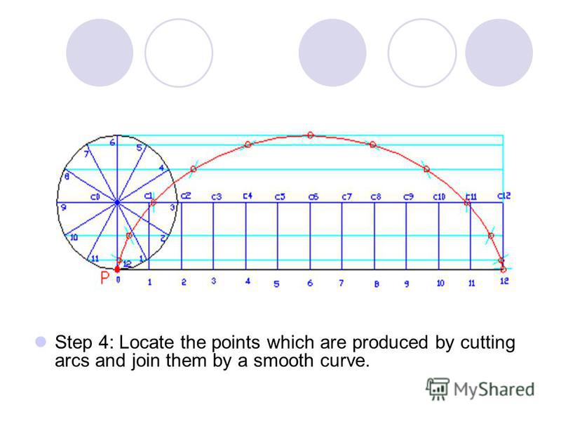 Step 4: Locate the points which are produced by cutting arcs and join them by a smooth curve.