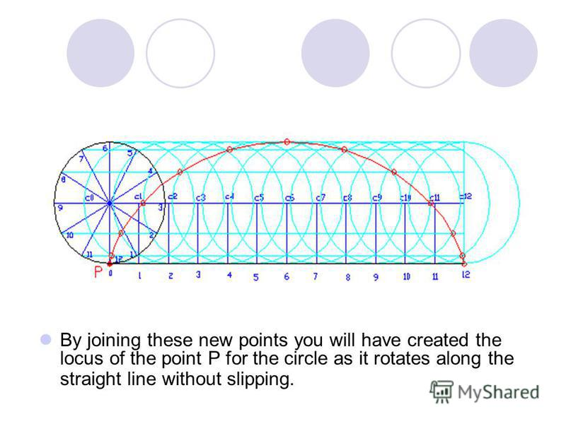 By joining these new points you will have created the locus of the point P for the circle as it rotates along the straight line without slipping.