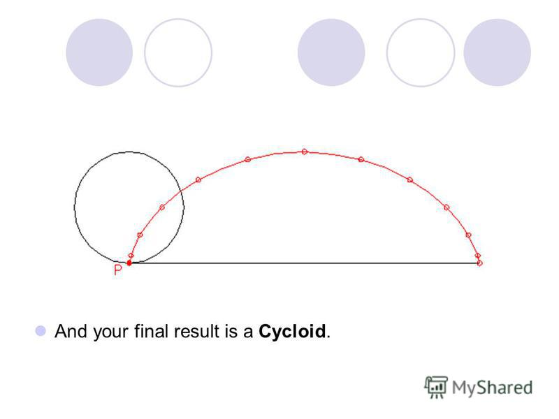 And your final result is a Cycloid.