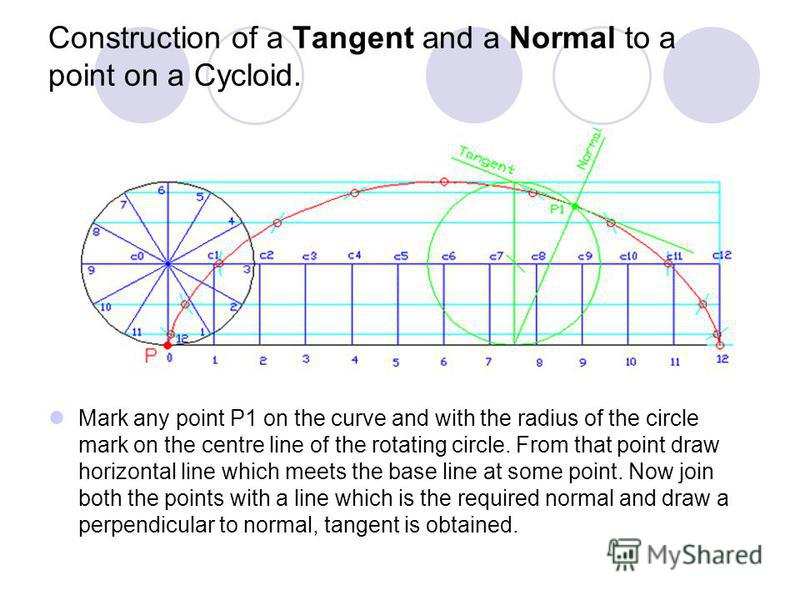 Construction of a Tangent and a Normal to a point on a Cycloid. Mark any point P1 on the curve and with the radius of the circle mark on the centre line of the rotating circle. From that point draw horizontal line which meets the base line at some po