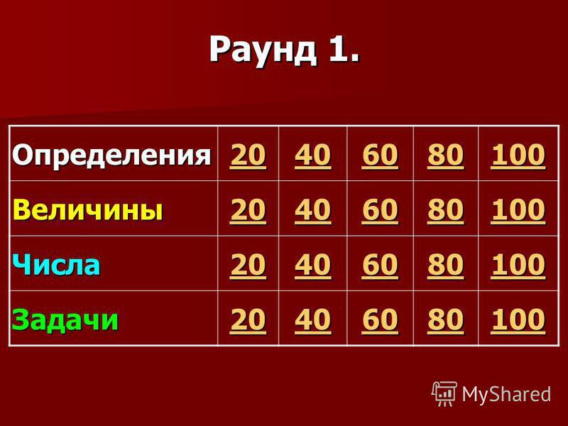 Определения 20 40 60 80 100 Величины 20 40 60 80 100 Числа 20 40 60 80 100 Задачи 20 40 60 80 100 Раунд 1.