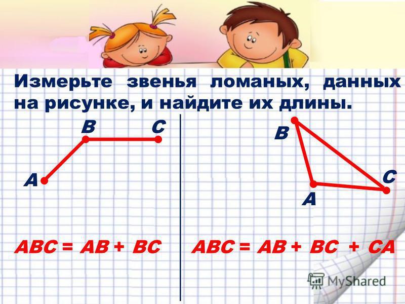 Измерьте звенья ломаных, данных на рисунке, и найдите их длины. А ВС А В С АВС = АВ + ВСАВС = АВ + ВС + СА