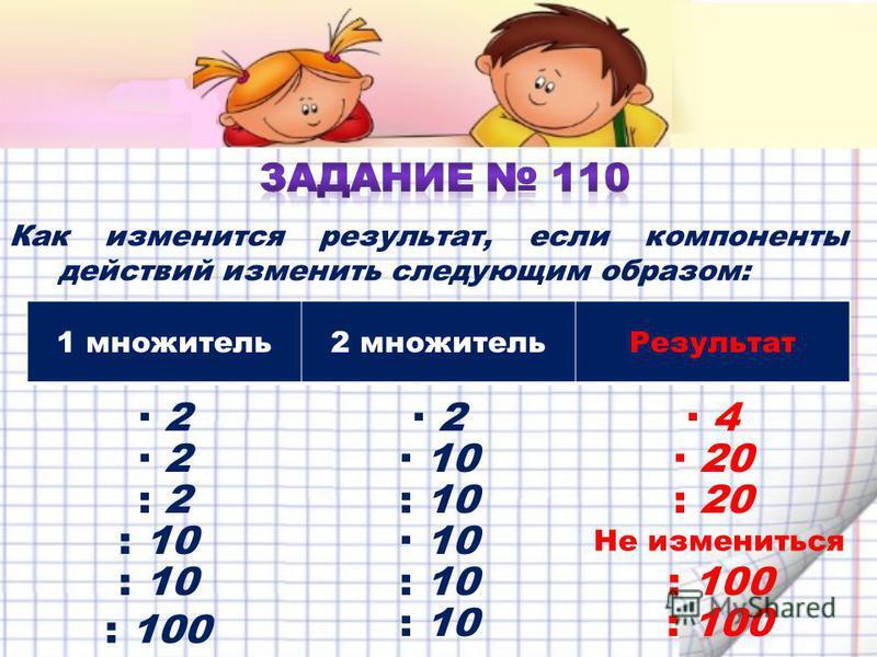Как изменится результат, если компоненты действий изменить следующим образом: 1 множитель 2 множитель Результат · 2 · 4 · 2· 10· 20 · 10 : 2: 10: 20 : 10 Не измениться : 10 : 100 : 10: 100
