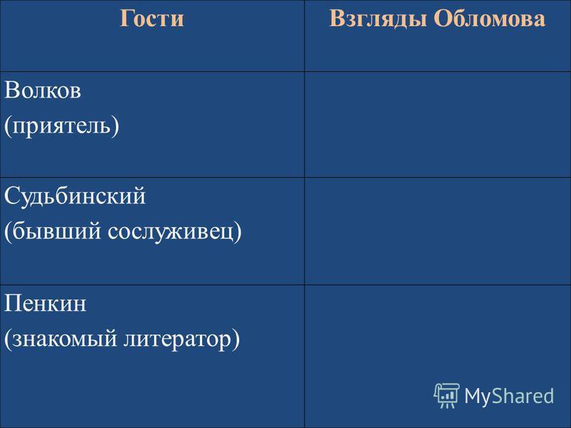 Гости Взгляды Обломова Волков (приятель) Судьбинский (бывший сослуживец) Пенкин (знакомый литератор)