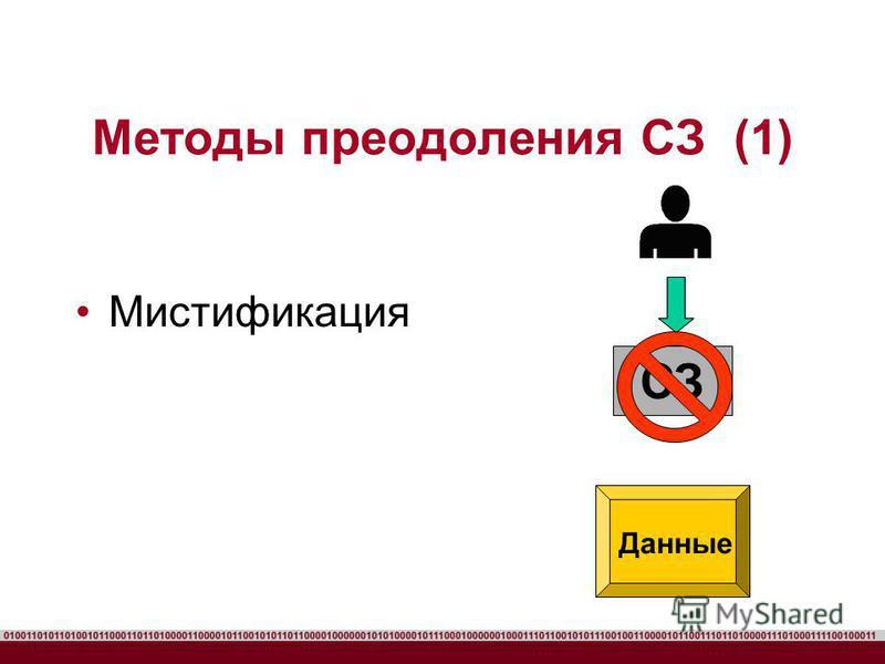 Методы преодоления СЗ (1) Мистификация СЗ Данные